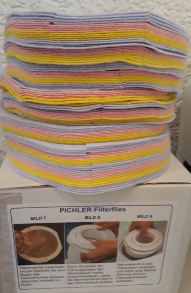 Filterflies für Pichler Whirlpool